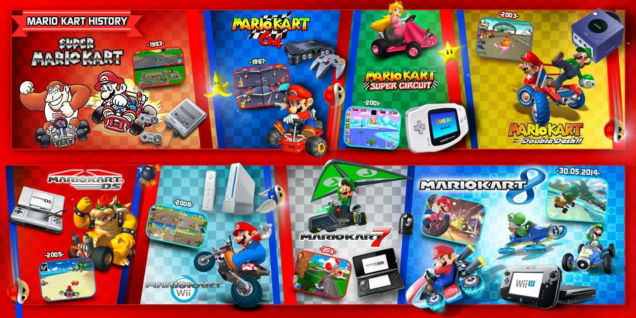 /mario-kart-series-so-far