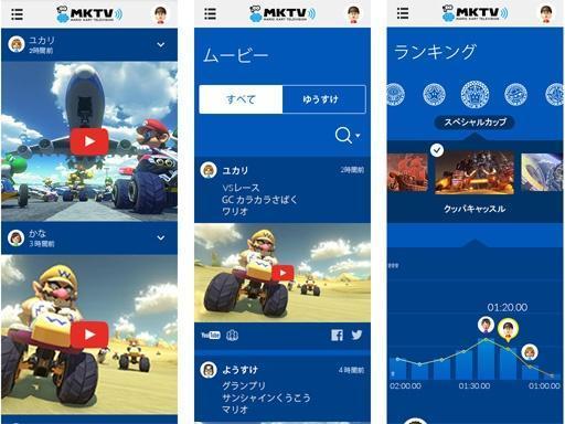 Screenshot of the MKTV Web App courtesy of Nikkei