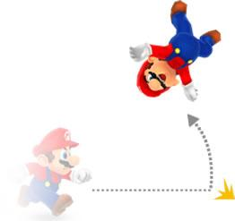 Mario performing a backwards somersault