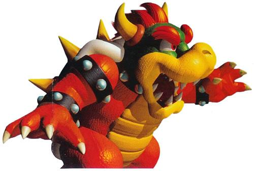 Bowser in Super Mario 64